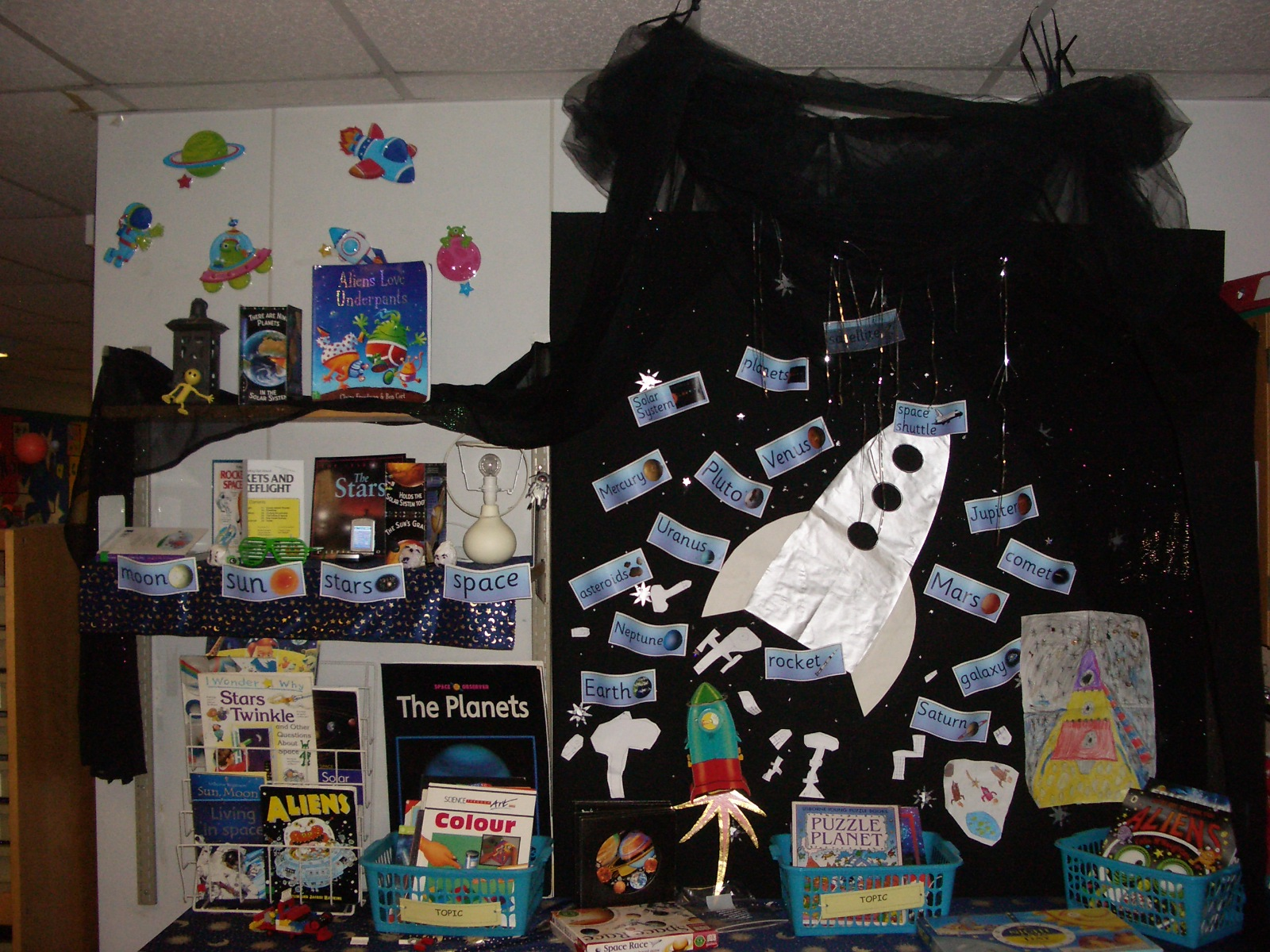 Gallery emma rogers education for Space themed book corner
